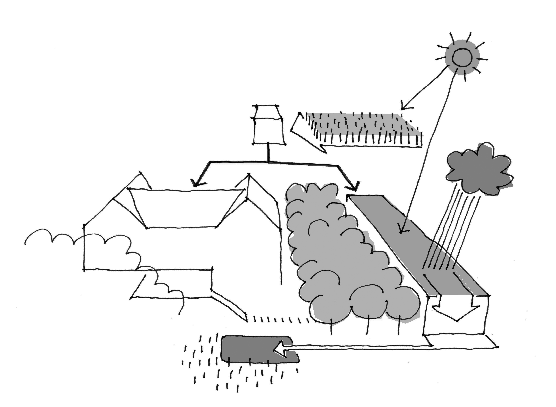 skizze ökologisches bauen